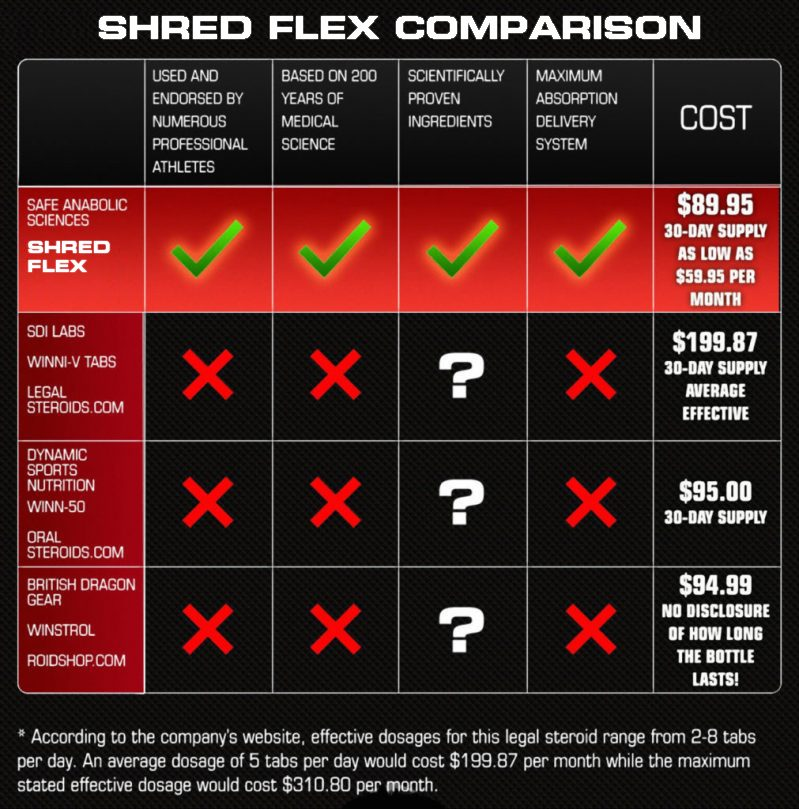 shred-table-comparison2